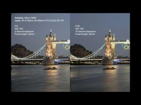 D800 aperture or F Stop comparison